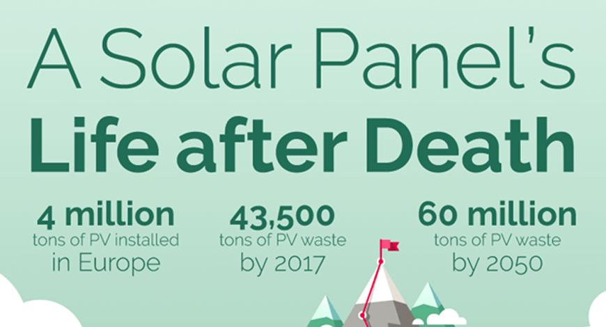 Quá trình tái chế pin mặt trời