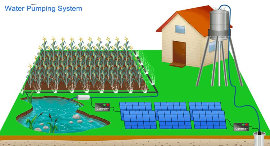 hệ thống tưới bằng năng lượng mặt trời