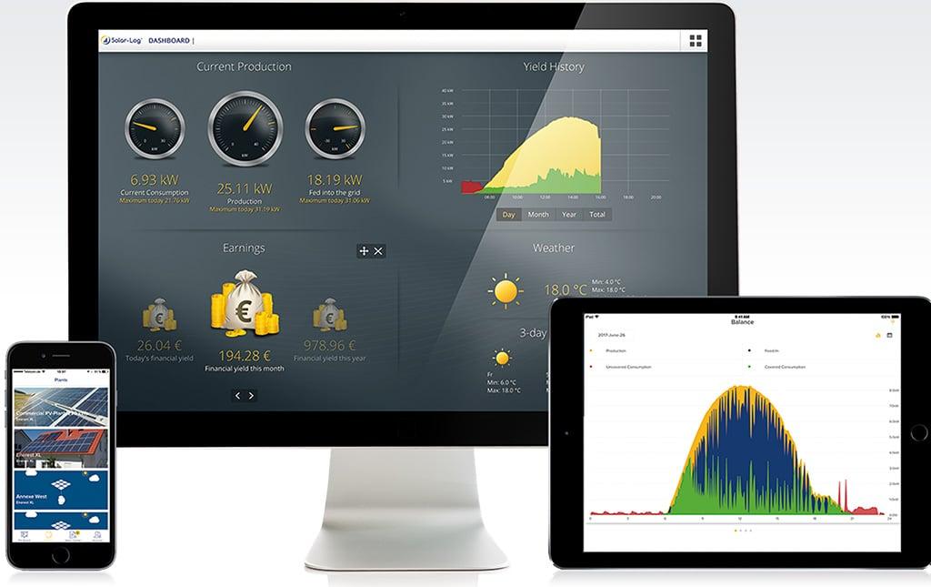 hệ thống giám sát điện mặt trời